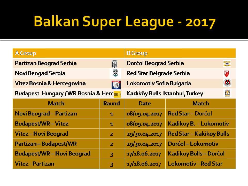 Рагби 13 - Балканска Супре Лига