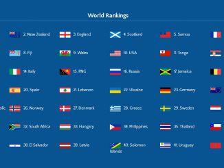 Svetski Kup