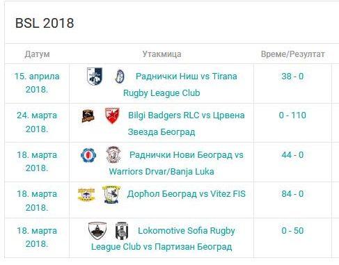 Балканска Супер Лига