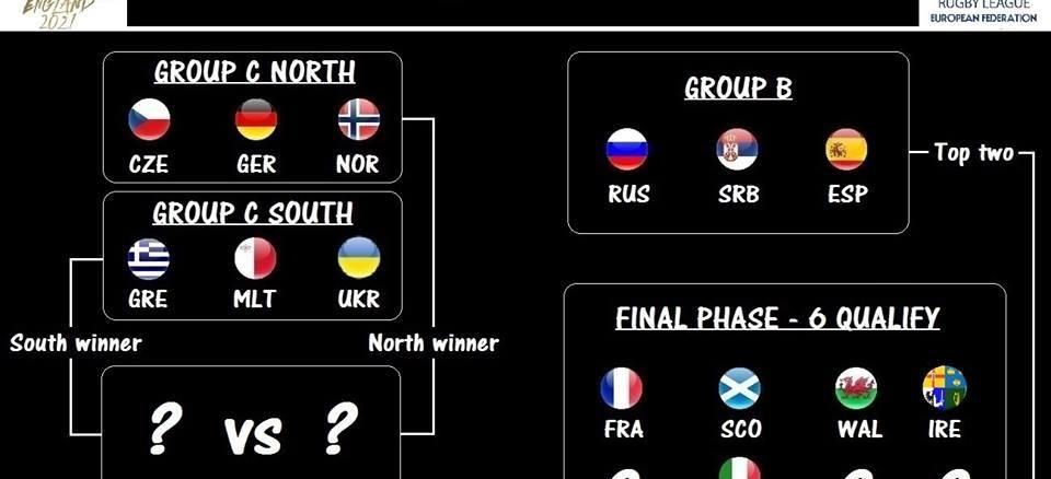 Квалификације за Светски Куп